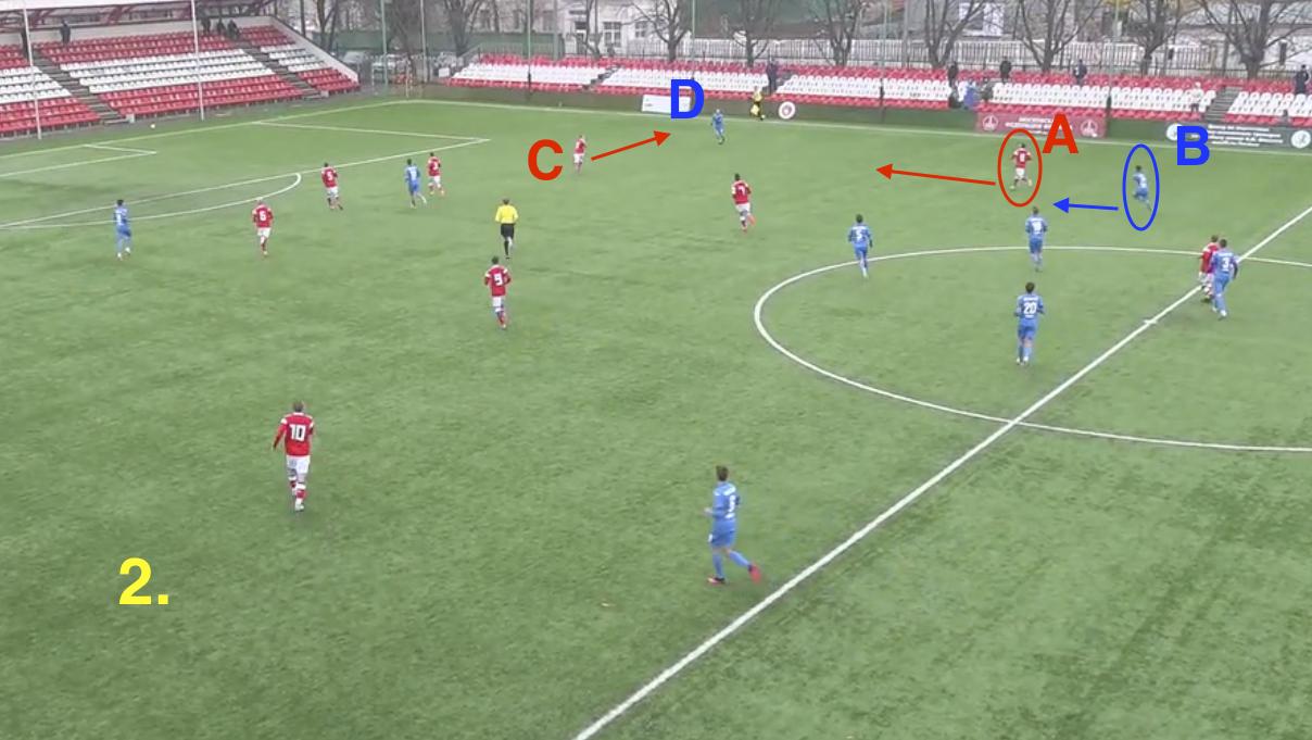 Действия в защите атакующих игроков.